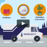 Watch our video animation of the Envelobox now